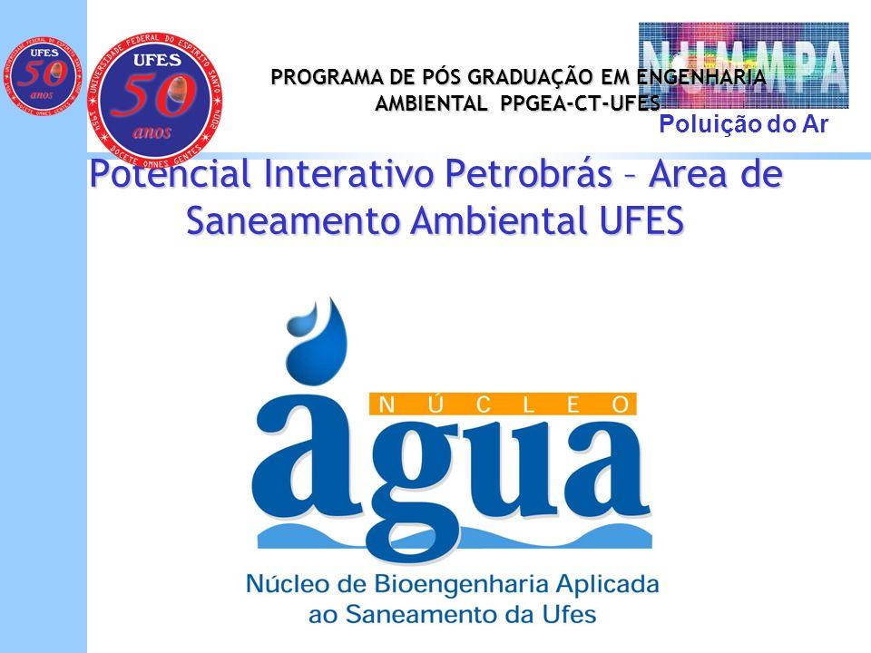 Poluição do Ar Potencial Interativo Petrobrás – Area de Saneamento Ambiental UFES PROGRAMA DE PÓS GRADUAÇÃO EM ENGENHARIA AMBIENTAL PPGEA-CT-UFES