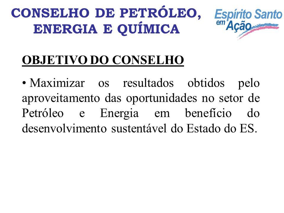 OBJETIVO DO CONSELHO Maximizar os resultados obtidos pelo aproveitamento das oportunidades no setor de Petróleo e Energia em benefício do desenvolvimento sustentável do Estado do ES.