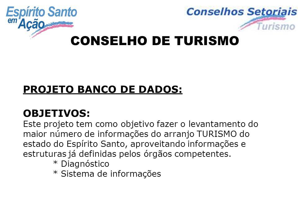 CONSELHO DE TURISMO Contatos: Tiago Lima Capelli Secretário Executivo ES em Ação – Conselho de Turismo Tel: (27) 3235-9200 - (27) 8804-4514 turismo@es-acao.org.br