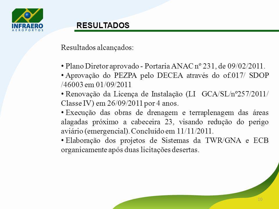 RESTRIÇÕES E PROVIDÊNCIAS Situação Atual: Em fase de avaliação e negociação entre INFRAERO e Consórcio, a assinatura de Termo de Acordo para a retomada do Contrato com o Consórcio Camargo Corrêa, Mendes Junior e Estacon.