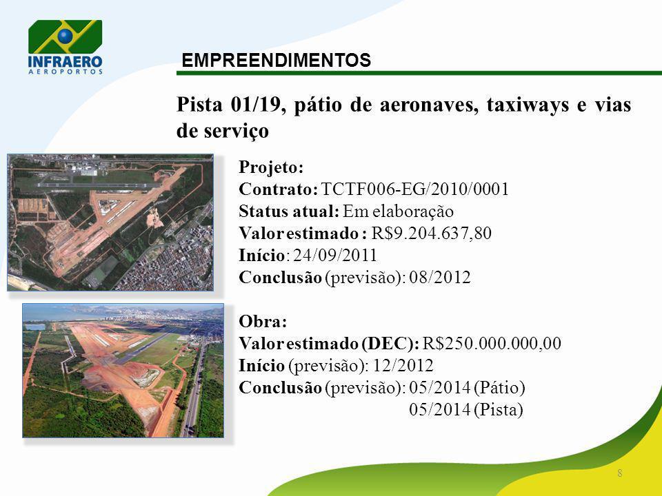 9 EMPREENDIMENTOS Novo Terminal de Cargas - TECA Projeto (Estudo Preliminar e Projeto Básico): Contrato: TC0059-ST/2008/0001 Status atual: Concluído Projeto executivo e Obra: Status: Preparando para Licitação Início (previsão): 11/2012 Conclusão (previsão): 09/2015 (TECA + Pátio Aeronaves – 1ª ETAPA) Valor estimado: R$180.000.000,00