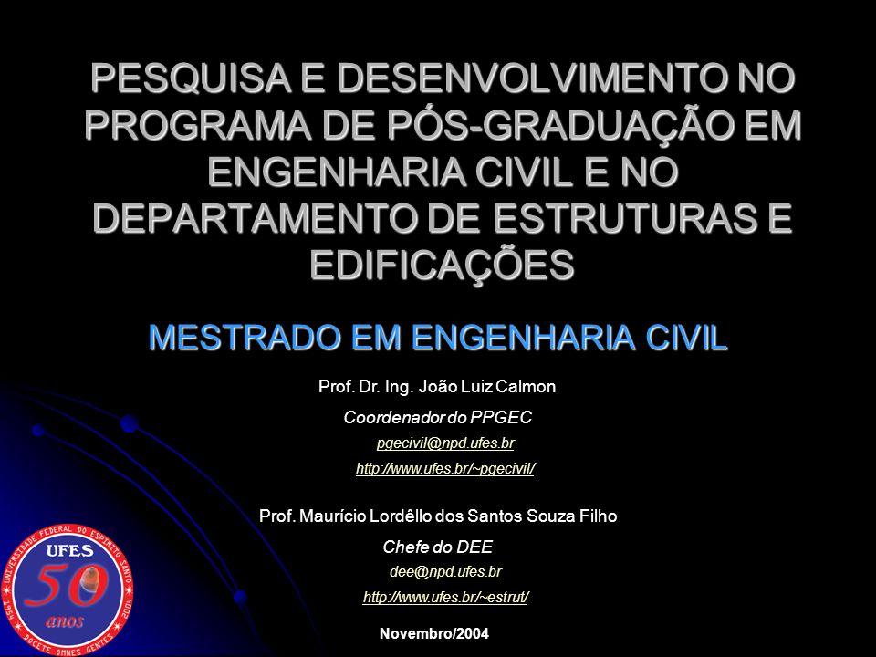 ÁREAS DE CONCENTRAÇÃO CONSTRUÇÃO CIVIL ESTRUTURASTRANSPORTES MATERIAIS E COMPONENTES PROCESSOS CONSTRUTIVOS GERENCIAMENTO E PLANEJAMENTO FUNDAÇÕES MÉTODOS NUMÉRICOS PROJETO E EXECUÇÃO DINÂMICA/ANÁLISE NÃO-LINEAR ELEMENTOS ESTRUTURAIS FUNDAÇÕES CONDIÇÕES DE INCÊNDIO PLANEJAMENTOTRÁFEGOLOGÍSTICA