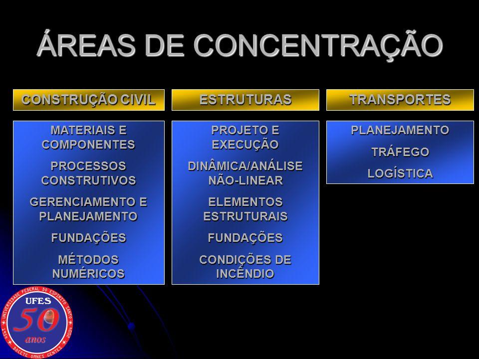 OBRIGADO PELA ATENÇÃO pgecivil@npd.ufes.br http://www.ufes.br/~pgecivil/ Prof.