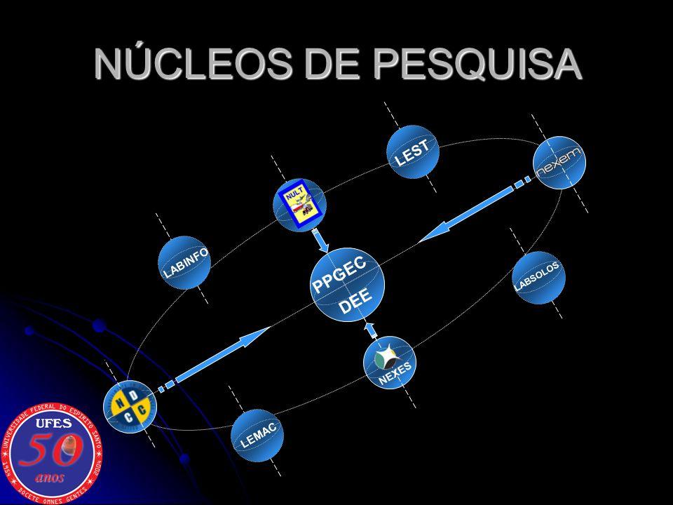 Durabilidade do Concreto Armado em Indústrias Siderúrgicas: Identificação e Mapeamento de Agentes Agressivos.