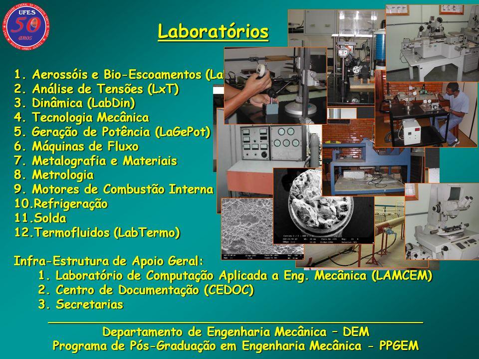 __________________________________________________ Departamento de Engenharia Mecânica – DEM Programa de Pós-Graduação em Engenharia Mecânica - PPGEM Linhas de Atuação Linhas de Atuação Formação de mão-de-obra qualificada: Formação de mão-de-obra qualificada: Graduação Graduação Pós-Graduação Strictu-Sensu (Mestrado) Pós-Graduação Strictu-Sensu (Mestrado) Oferta de cursos de pós-graduação Latu-Sensu Oferta de cursos de pós-graduação Latu-Sensu Cursos de Especialização:- Eficiência Energética Cursos de Especialização:- Eficiência Energética - Eng.