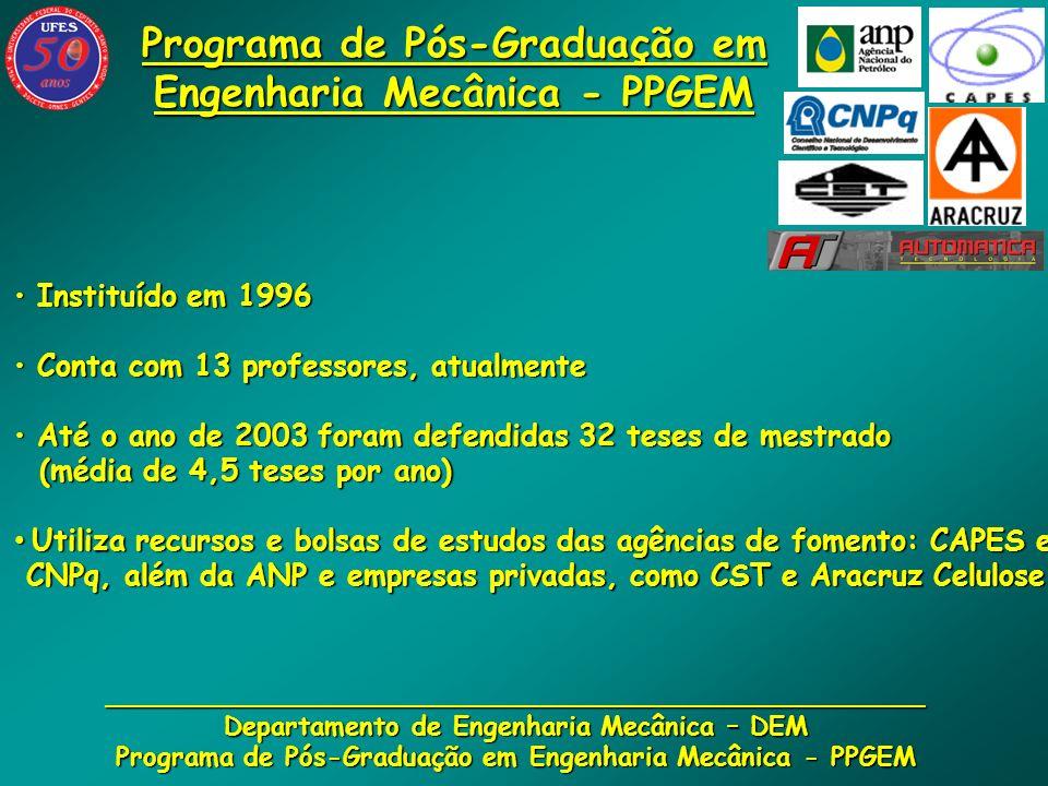 __________________________________________________ Departamento de Engenharia Mecânica – DEM Programa de Pós-Graduação em Engenharia Mecânica - PPGEM Linhas de pesquisa:Linhas de pesquisa: a.