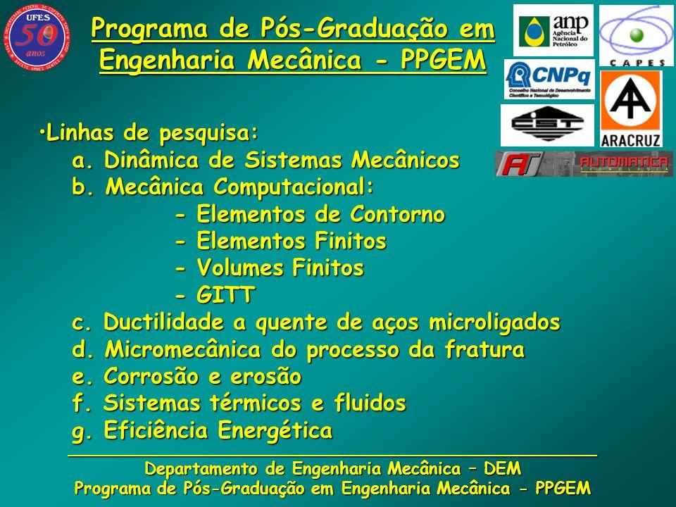 __________________________________________________ Departamento de Engenharia Mecânica – DEM Programa de Pós-Graduação em Engenharia Mecânica - PPGEM Projeto FINEP/CTPetro 2000 Projeto FINEP/CTPetro 2000 Objetivo: montar infra-estrutura básica para atender a área de petróleo e gás natural área de petróleo e gás natural Itens adquiridos: 1.Acervo Bibliográfico para o CEDOC 2.Turbina didática a gás 3.Adequação do LaGePot para receber a turbina 4.Sistema de medição de tensão para LxT 5.Autoclave de alta pressão e temperatura para estudos de corrosão no Laboratório de Materiais 6.Parque de computadores para o PPGEM 7.Software de simulação de sistemas térmicos (IPSE-Pro)