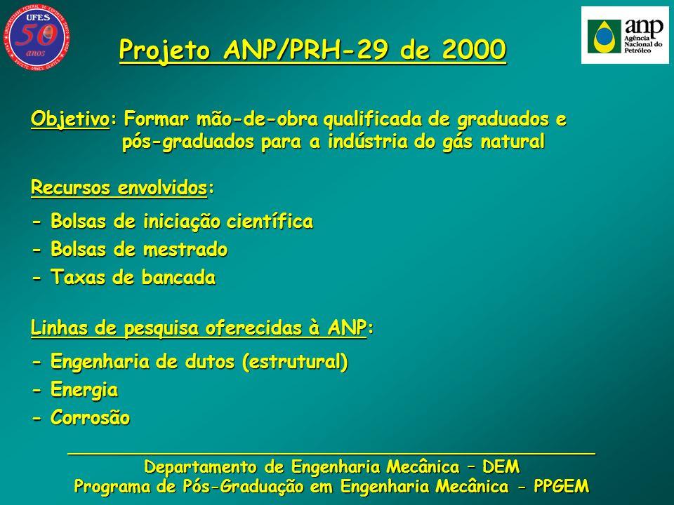 __________________________________________________ Departamento de Engenharia Mecânica – DEM Programa de Pós-Graduação em Engenharia Mecânica - PPGEM Projeto ANP/PRH-29 de 2000 Projeto ANP/PRH-29 de 2000 Projetos desenvolvidos: a.Redução da Incerteza Associada a Modelos Estocásticos de Fácies Através do Condicionamento a Dados de Produção aluno:Sergio Fernando dos Santos orientador: Marcio Coelho de Mattos (mcoelho@npd.ufes.br) b.