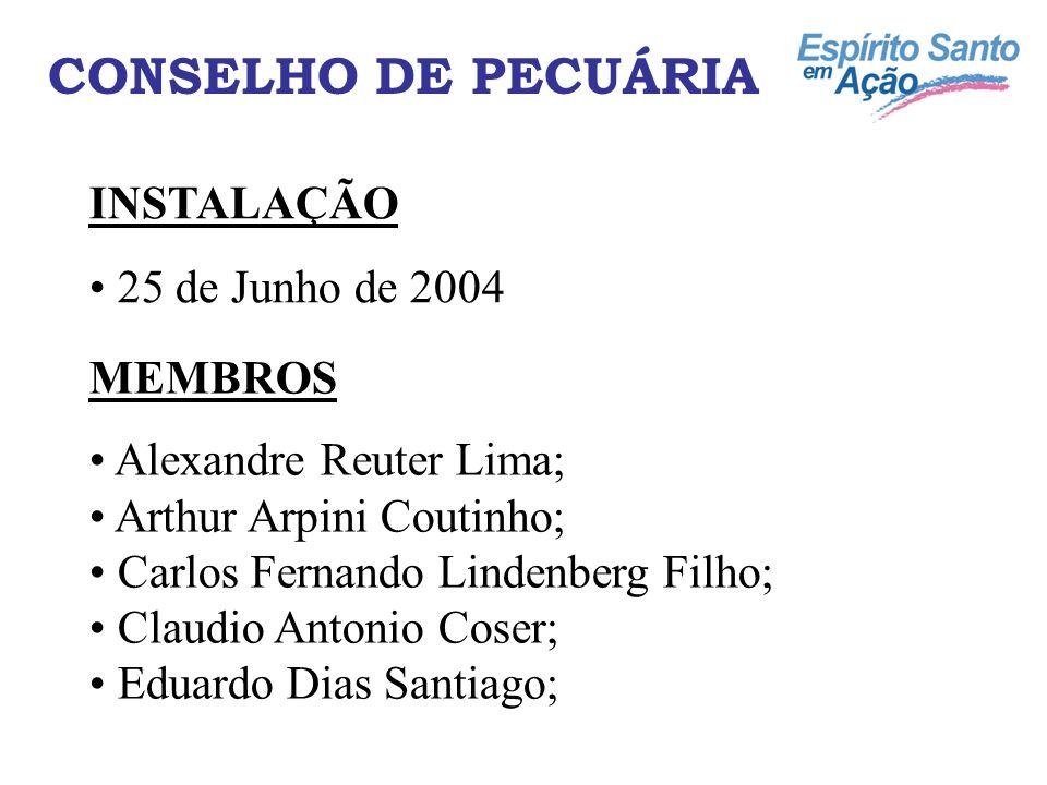 CONSELHO DE PECUÁRIA INSTALAÇÃO 25 de Junho de 2004 MEMBROS Alexandre Reuter Lima; Arthur Arpini Coutinho; Carlos Fernando Lindenberg Filho; Claudio A