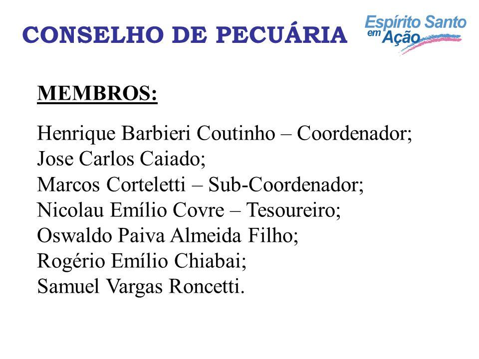 CONSELHO DE PECUÁRIA MEMBROS: Henrique Barbieri Coutinho – Coordenador; Jose Carlos Caiado; Marcos Corteletti – Sub-Coordenador; Nicolau Emílio Covre
