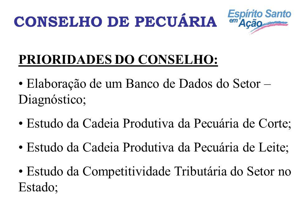 CONSELHO DE PECUÁRIA PRIORIDADES DO CONSELHO: Elaboração de um Banco de Dados do Setor – Diagnóstico; Estudo da Cadeia Produtiva da Pecuária de Corte;