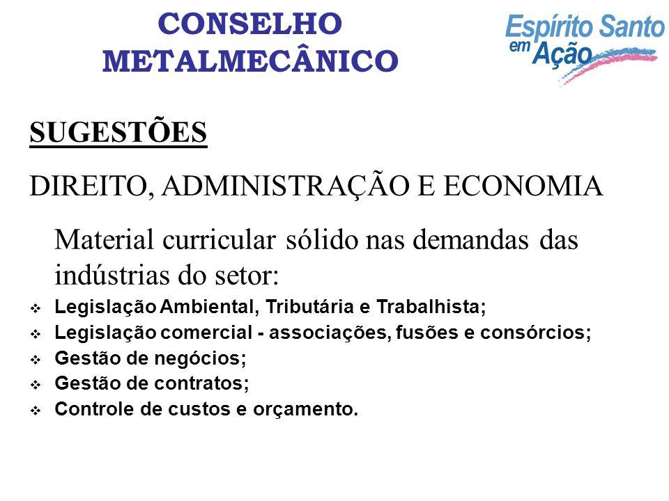 CONSELHO METALMECÂNICO SUGESTÕES DIREITO, ADMINISTRAÇÃO E ECONOMIA Material curricular sólido nas demandas das indústrias do setor: Legislação Ambient