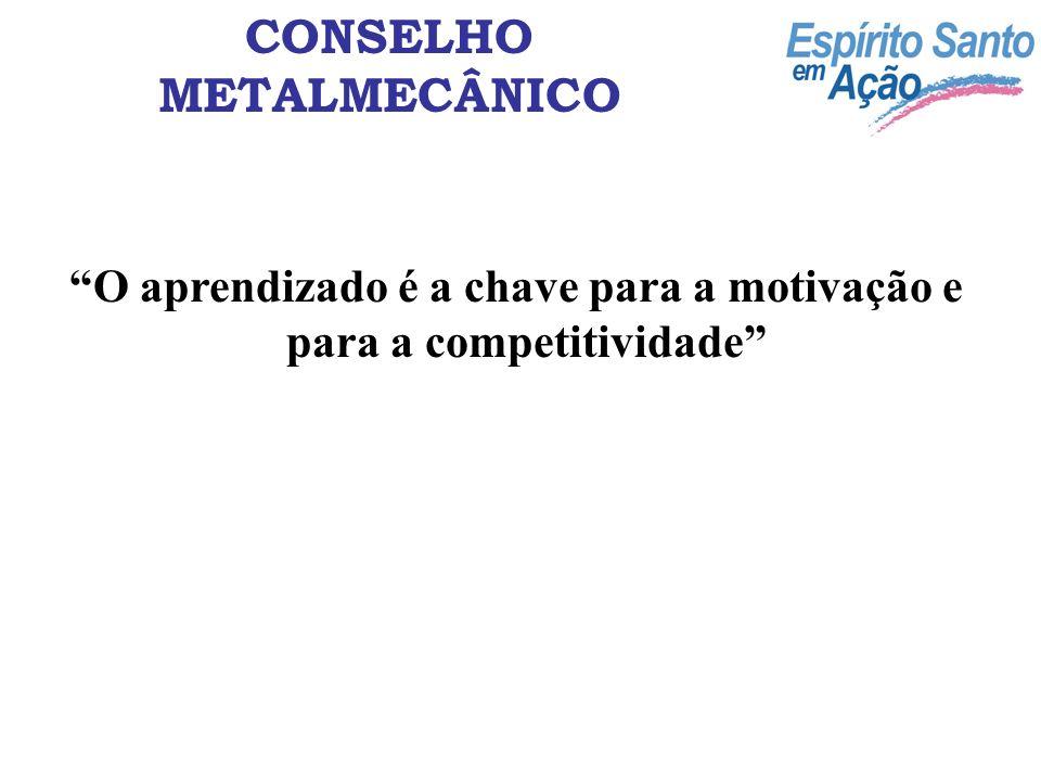 CONSELHO METALMECÂNICO O aprendizado é a chave para a motivação e para a competitividade