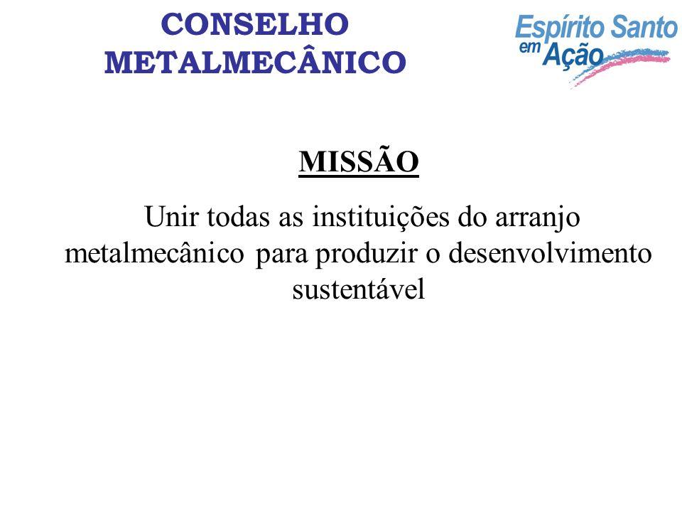 CONSELHO METALMECÂNICO MISSÃO Unir todas as instituições do arranjo metalmecânico para produzir o desenvolvimento sustentável