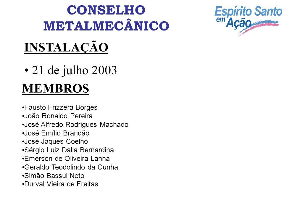 CONSELHO METALMECÂNICO INSTALAÇÃO 21 de julho 2003 MEMBROS Fausto Frizzera Borges João Ronaldo Pereira José Alfredo Rodrigues Machado José Emílio Bran