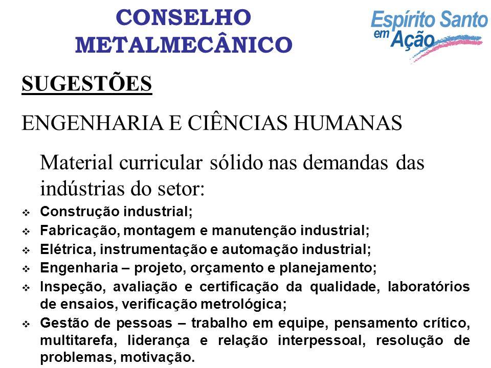 CONSELHO METALMECÂNICO SUGESTÕES DIREITO, ADMINISTRAÇÃO E ECONOMIA Material curricular sólido nas demandas das indústrias do setor: Legislação Ambiental, Tributária e Trabalhista; Legislação comercial - associações, fusões e consórcios; Gestão de negócios; Gestão de contratos; Controle de custos e orçamento.