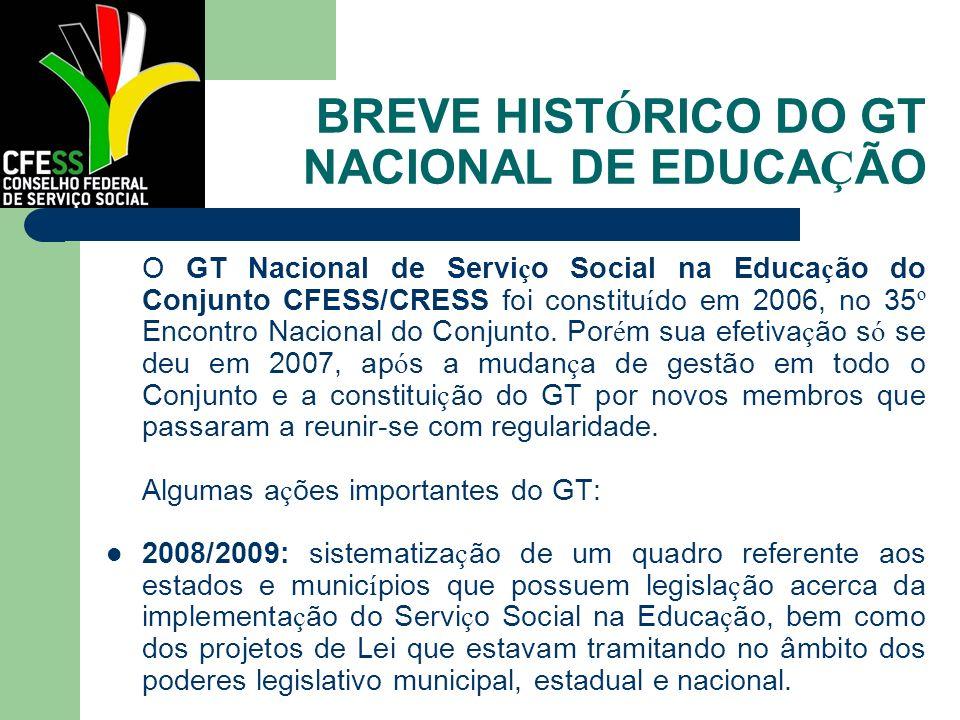 BREVE HIST Ó RICO DO GT NACIONAL DE EDUCA Ç ÃO O GT Nacional de Servi ç o Social na Educa ç ão do Conjunto CFESS/CRESS foi constitu í do em 2006, no 3