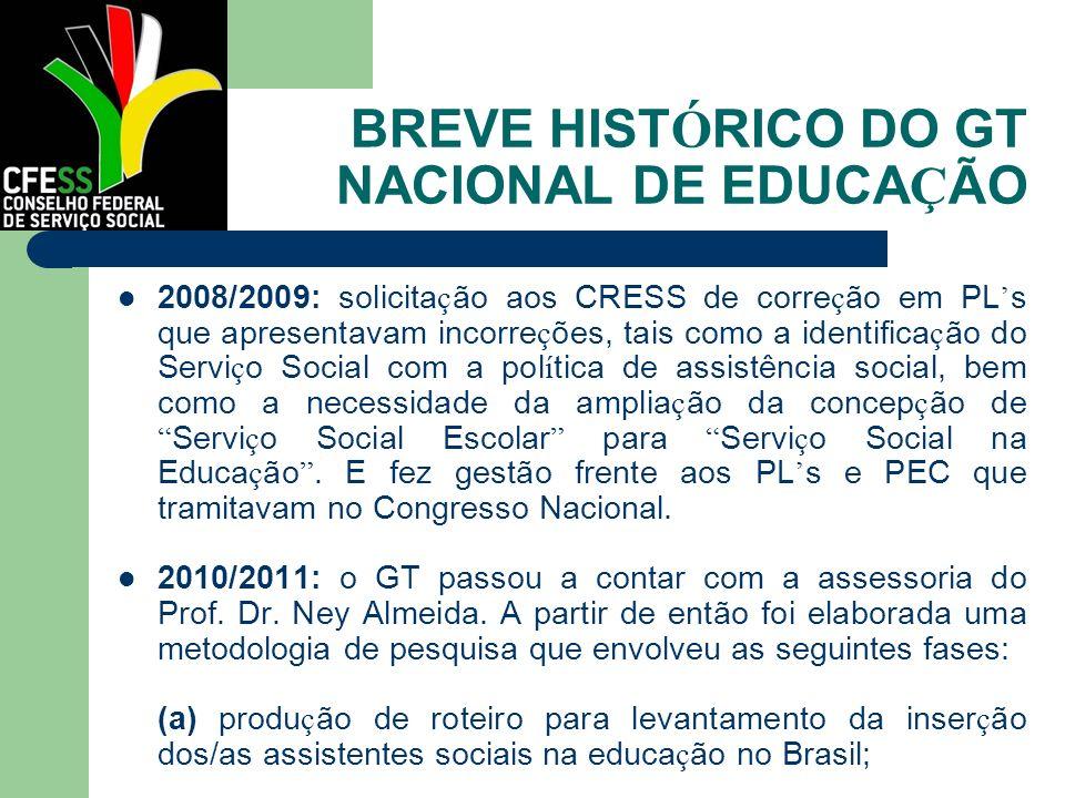 BREVE HIST Ó RICO DO GT NACIONAL DE EDUCA Ç ÃO 2008/2009: solicita ç ão aos CRESS de corre ç ão em PL s que apresentavam incorre ç ões, tais como a id