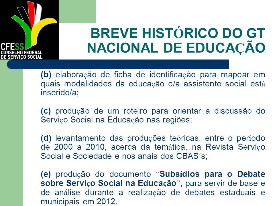 BREVE HIST Ó RICO DO GT NACIONAL DE EDUCA Ç ÃO (b) elabora ç ão de ficha de identifica ç ão para mapear em quais modalidades da educa ç ão o/a assiste