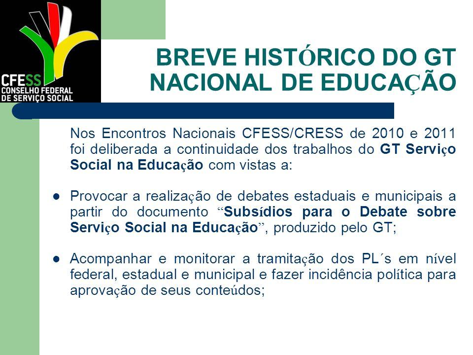 BREVE HIST Ó RICO DO GT NACIONAL DE EDUCA Ç ÃO Nos Encontros Nacionais CFESS/CRESS de 2010 e 2011 foi deliberada a continuidade dos trabalhos do GT Se