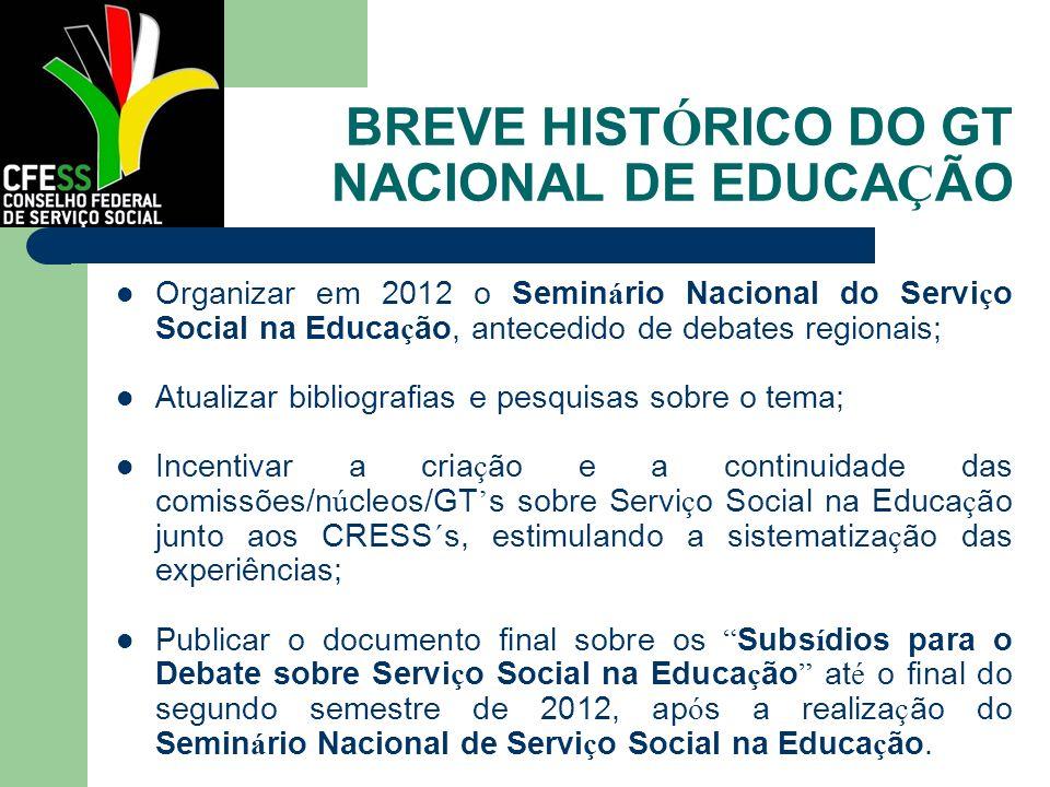 BREVE HIST Ó RICO DO GT NACIONAL DE EDUCA Ç ÃO Organizar em 2012 o Semin á rio Nacional do Servi ç o Social na Educa ç ão, antecedido de debates regio