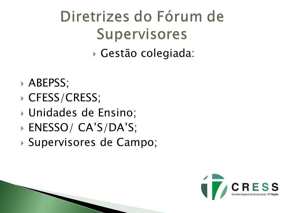 Gestão colegiada: ABEPSS; CFESS/CRESS; Unidades de Ensino; ENESSO/ CAS/DAS; Supervisores de Campo;