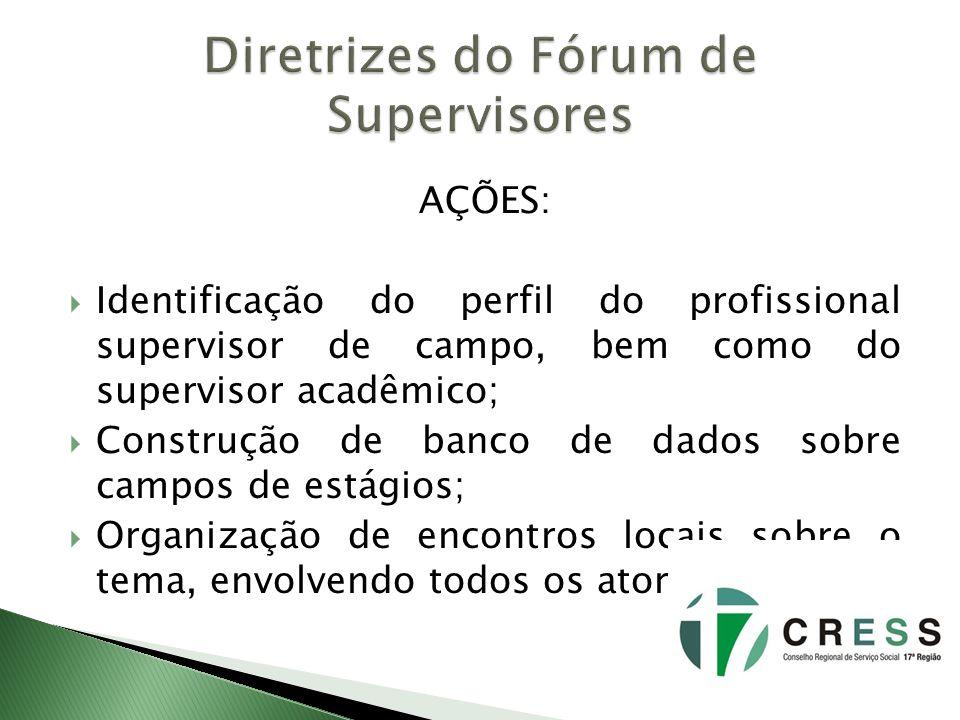 AÇÕES: Identificação do perfil do profissional supervisor de campo, bem como do supervisor acadêmico; Construção de banco de dados sobre campos de est