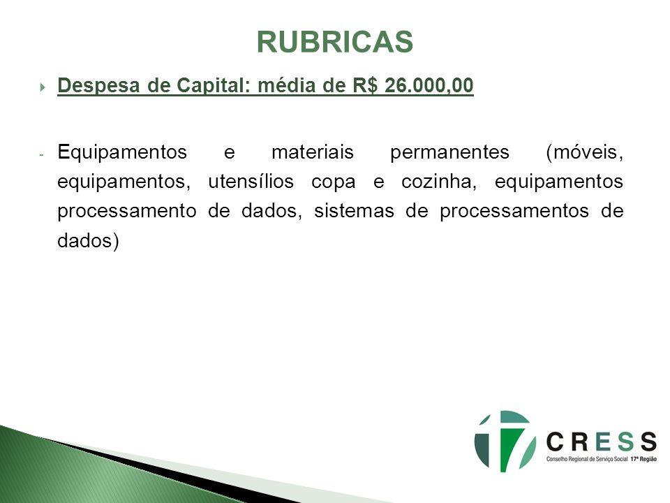 Despesa de Capital: média de R$ 26.000,00 - Equipamentos e materiais permanentes (móveis, equipamentos, utensílios copa e cozinha, equipamentos processamento de dados, sistemas de processamentos de dados) RUBRICAS