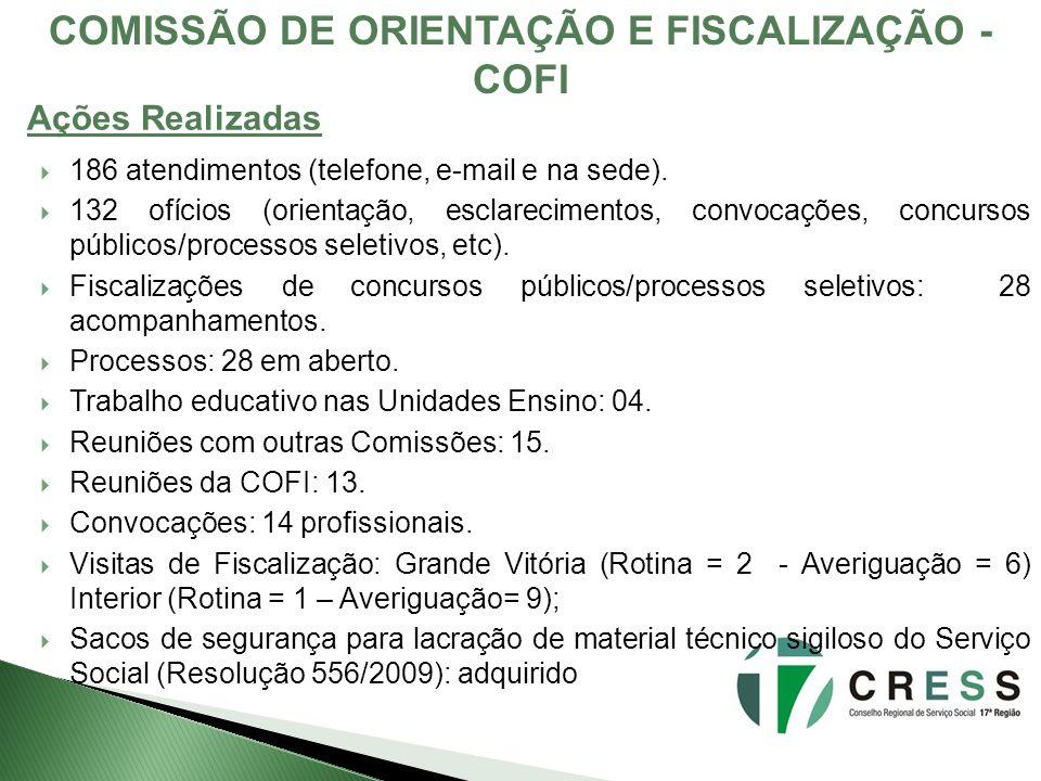 COMISSÃO DE ORIENTAÇÃO E FISCALIZAÇÃO - COFI 186 atendimentos (telefone, e-mail e na sede). 132 ofícios (orientação, esclarecimentos, convocações, con