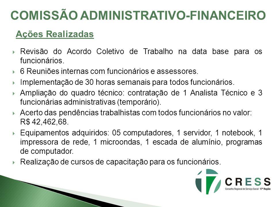 COMISSÃO ADMINISTRATIVO-FINANCEIRO Revisão do Acordo Coletivo de Trabalho na data base para os funcionários. 6 Reuniões internas com funcionários e as