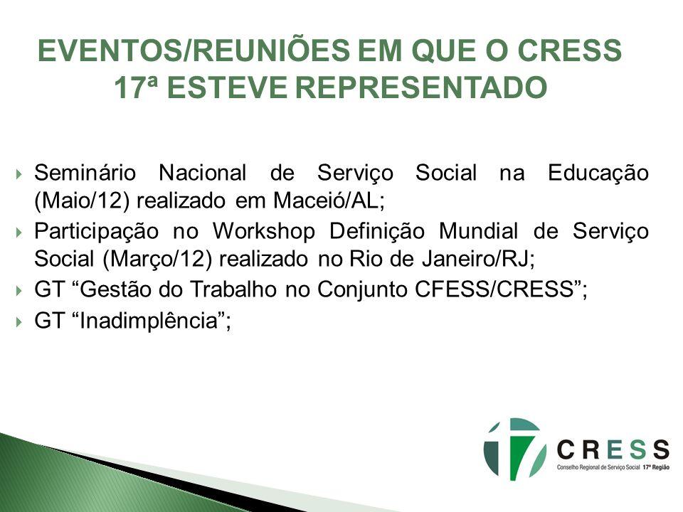 Seminário Nacional de Serviço Social na Educação (Maio/12) realizado em Maceió/AL; Participação no Workshop Definição Mundial de Serviço Social (Março