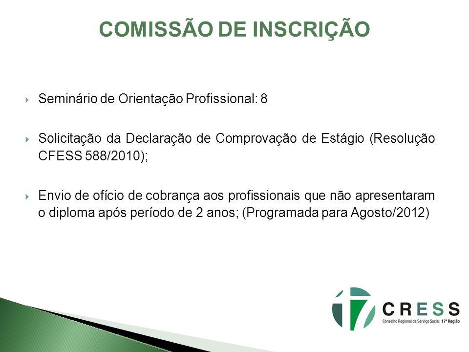 Seminário de Orientação Profissional: 8 Solicitação da Declaração de Comprovação de Estágio (Resolução CFESS 588/2010); Envio de ofício de cobrança ao