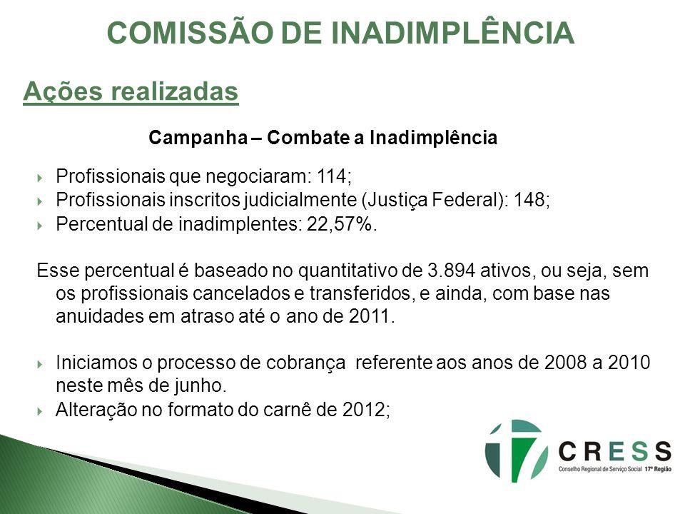 Profissionais que negociaram: 114; Profissionais inscritos judicialmente (Justiça Federal): 148; Percentual de inadimplentes: 22,57%. Esse percentual