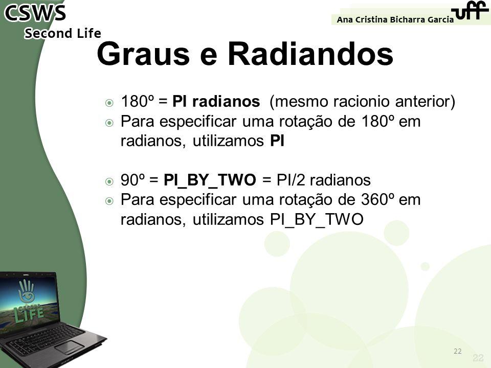 22 Graus e Radiandos 180º = PI radianos (mesmo racionio anterior) Para especificar uma rotação de 180º em radianos, utilizamos PI 90º = PI_BY_TWO = PI