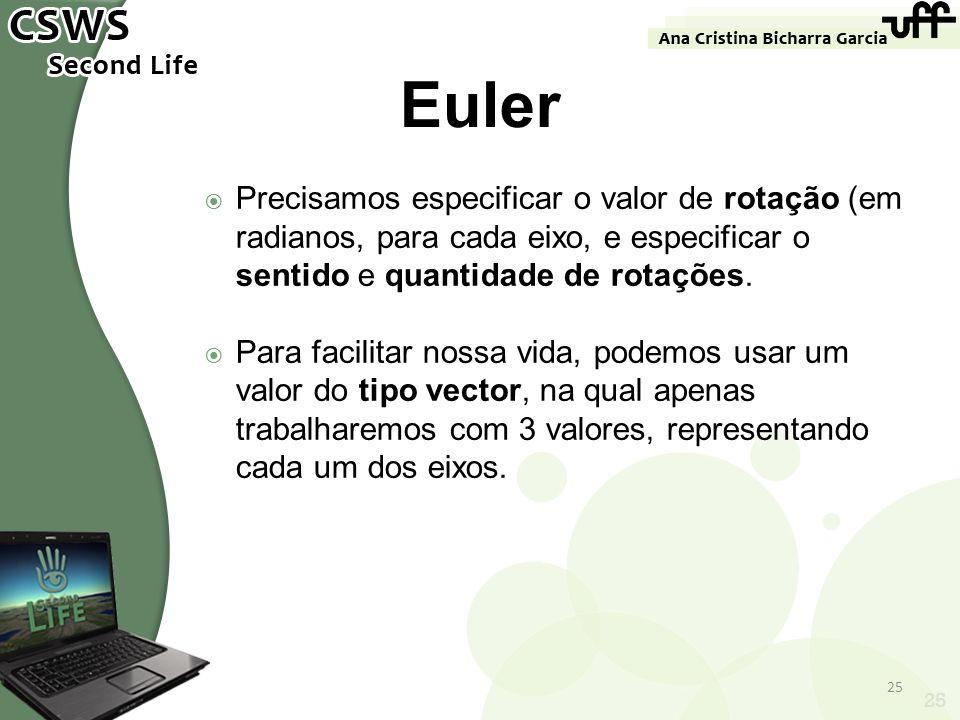 25 Euler Precisamos especificar o valor de rotação (em radianos, para cada eixo, e especificar o sentido e quantidade de rotações. Para facilitar noss