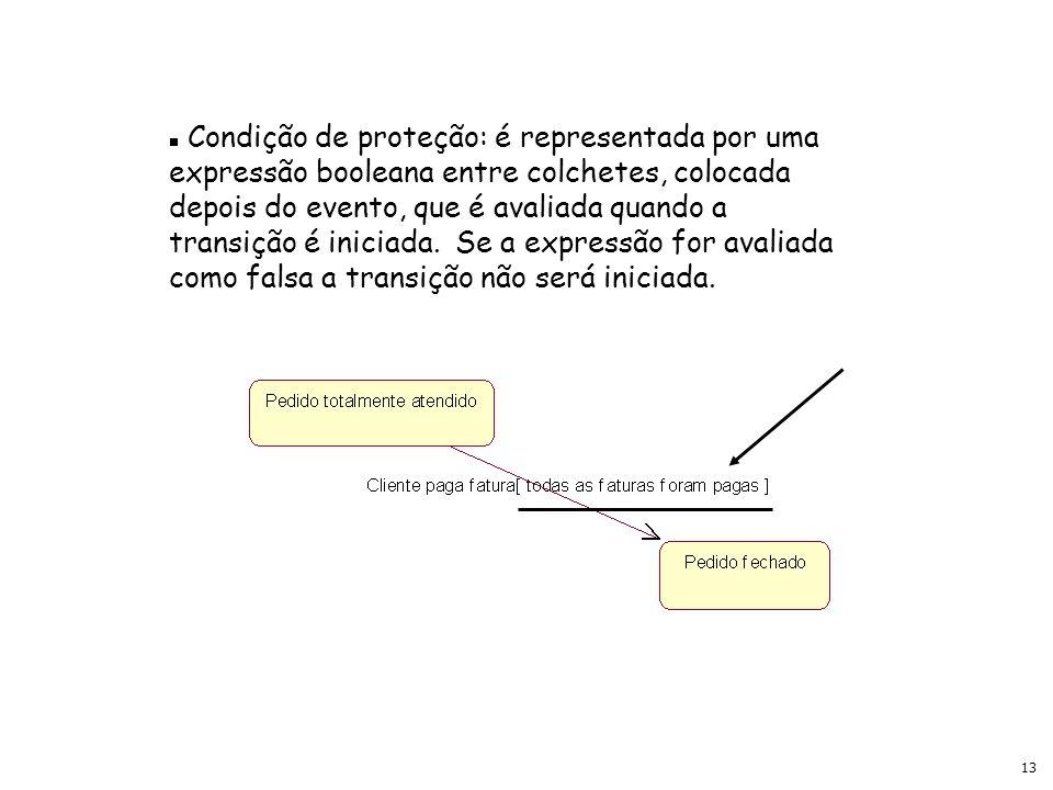 13 Condição de proteção: é representada por uma expressão booleana entre colchetes, colocada depois do evento, que é avaliada quando a transição é ini