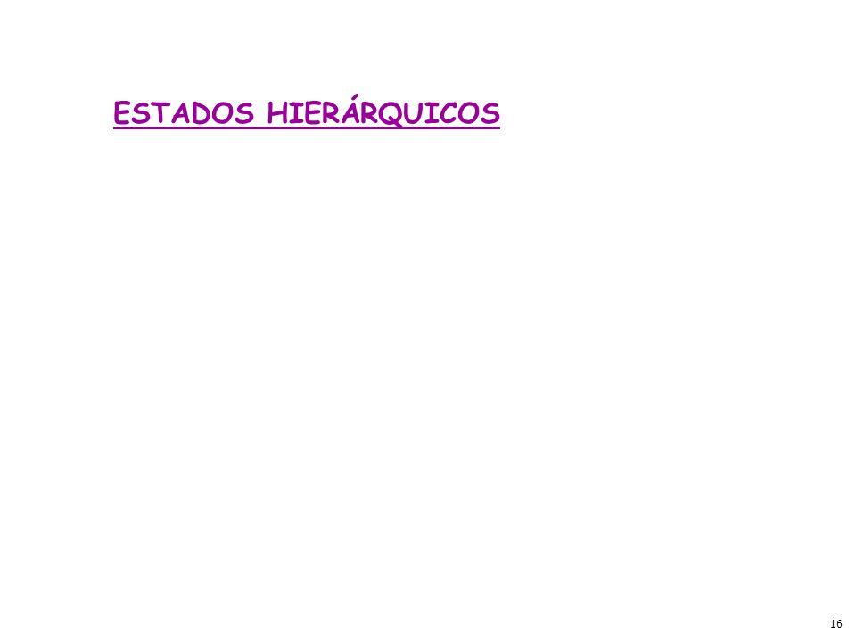 16 ESTADOS HIERÁRQUICOS