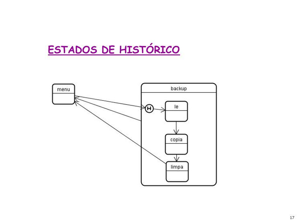 17 ESTADOS DE HISTÓRICO