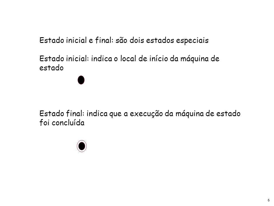 6 Estado inicial e final: são dois estados especiais Estado inicial: indica o local de início da máquina de estado Estado final: indica que a execução