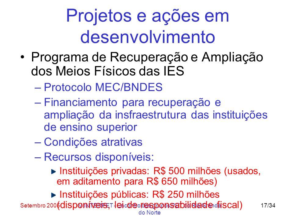 Setembro 2005V INTERPET - Encontro dos grupos PET do Rio Grande do Norte 17/34 Projetos e ações em desenvolvimento Programa de Recuperação e Ampliação dos Meios Físicos das IES –Protocolo MEC/BNDES –Financiamento para recuperação e ampliação da insfraestrutura das instituições de ensino superior –Condições atrativas –Recursos disponíveis: Instituições privadas: R$ 500 milhões (usados, em aditamento para R$ 650 milhões) Instituições públicas: R$ 250 milhões (disponíveis, lei de responsabilidade fiscal)