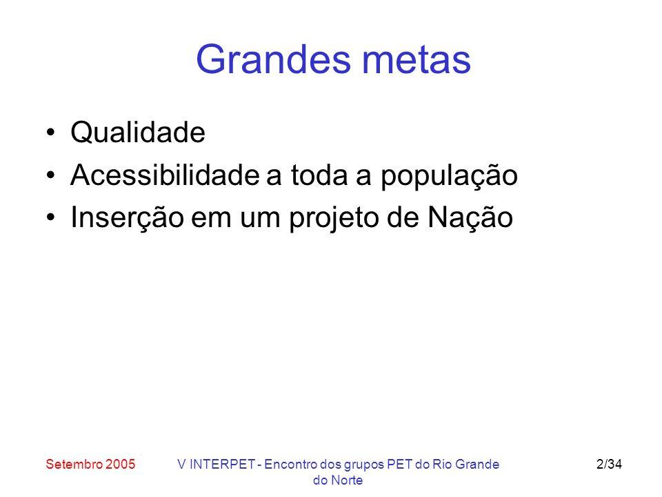 Setembro 2005V INTERPET - Encontro dos grupos PET do Rio Grande do Norte 33/34 Ações desde maio 2005 Preenchimento de todos os grupos até 12 bolsistas (399 novos bolsistas, aguardando indicações) Equiparação das bolsas a partir de 01/01/2006 (alunos: R$ 300) Estudos técnicos e orçamentários: –aprovação do orçamento para 2006: aumento de 50% (maior aumento na SESu) –expansão do número de grupos: edital para 30 novos grupos em 2006