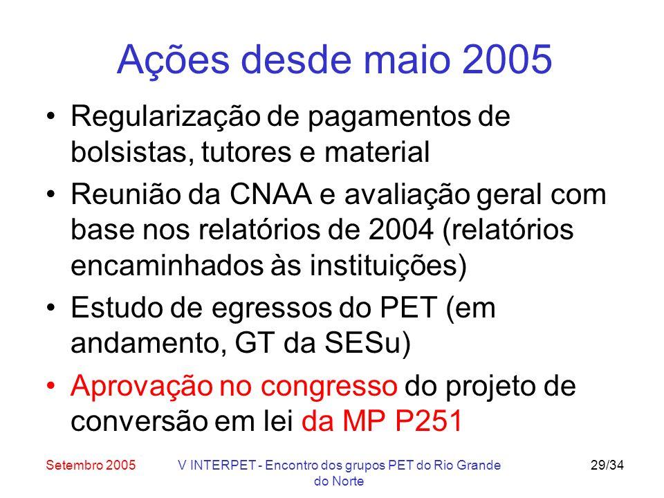 Setembro 2005V INTERPET - Encontro dos grupos PET do Rio Grande do Norte 29/34 Ações desde maio 2005 Regularização de pagamentos de bolsistas, tutores e material Reunião da CNAA e avaliação geral com base nos relatórios de 2004 (relatórios encaminhados às instituições) Estudo de egressos do PET (em andamento, GT da SESu) Aprovação no congresso do projeto de conversão em lei da MP P251