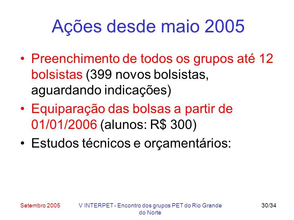 Setembro 2005V INTERPET - Encontro dos grupos PET do Rio Grande do Norte 30/34 Ações desde maio 2005 Preenchimento de todos os grupos até 12 bolsistas (399 novos bolsistas, aguardando indicações) Equiparação das bolsas a partir de 01/01/2006 (alunos: R$ 300) Estudos técnicos e orçamentários: