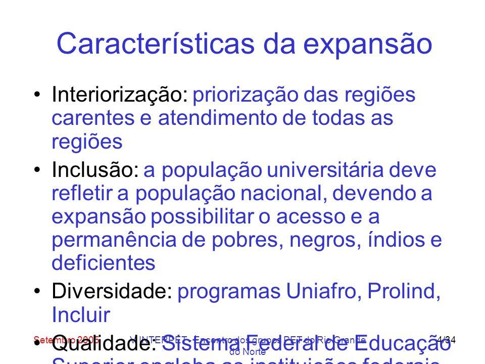 Setembro 2005V INTERPET - Encontro dos grupos PET do Rio Grande do Norte 5/34 Estratégias para expansão Criação de novas universidades federais Expansão de campi de instituições existentes Novas contratações e reposição de professores Programas de bolsas para estudantes carentes nas instituições privadas
