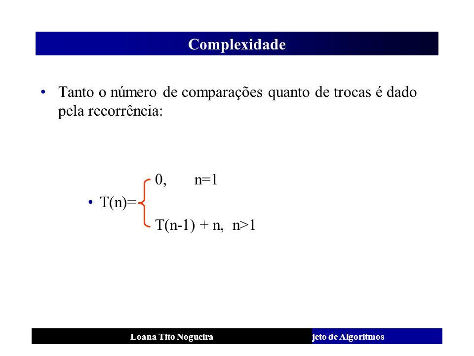 Análise e Projeto de AlgoritmosLoana Tito Nogueira Complexidade Tanto o número de comparações quanto de trocas é dado pela recorrência: 0, n=1 T(n)= T