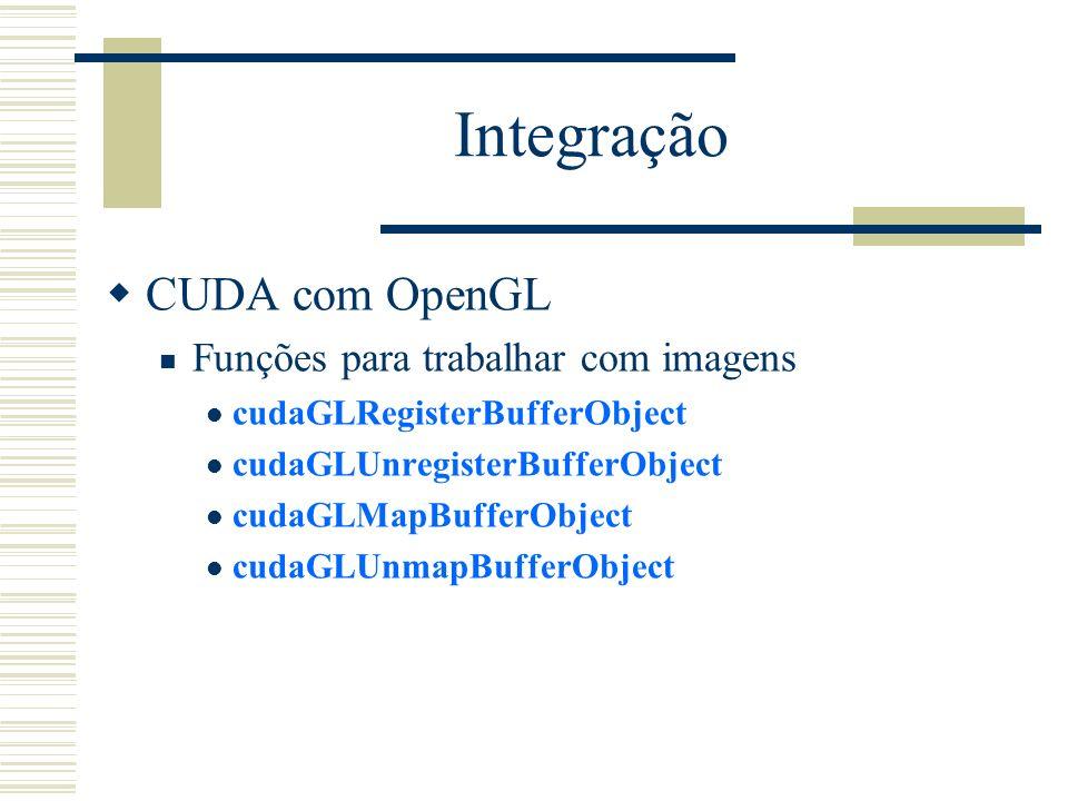 Integração CUDA com OpenGL Funções para trabalhar com imagens cudaGLRegisterBufferObject cudaGLUnregisterBufferObject cudaGLMapBufferObject cudaGLUnma