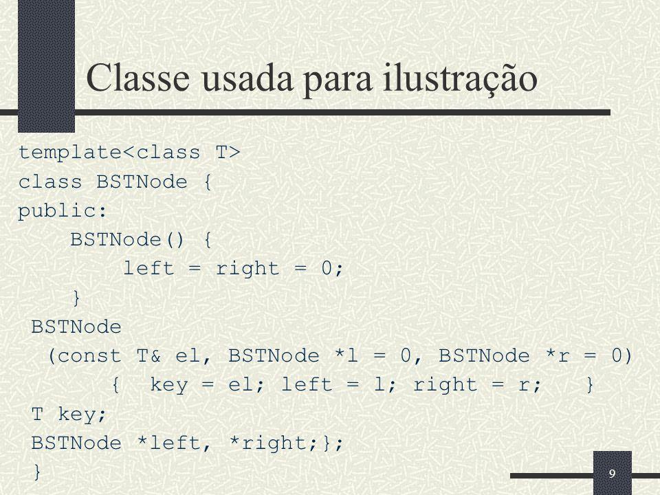 9 Classe usada para ilustração template class BSTNode { public: BSTNode() { left = right = 0; } BSTNode (const T& el, BSTNode *l = 0, BSTNode *r = 0) { key = el; left = l; right = r; } T key; BSTNode *left, *right;}; }