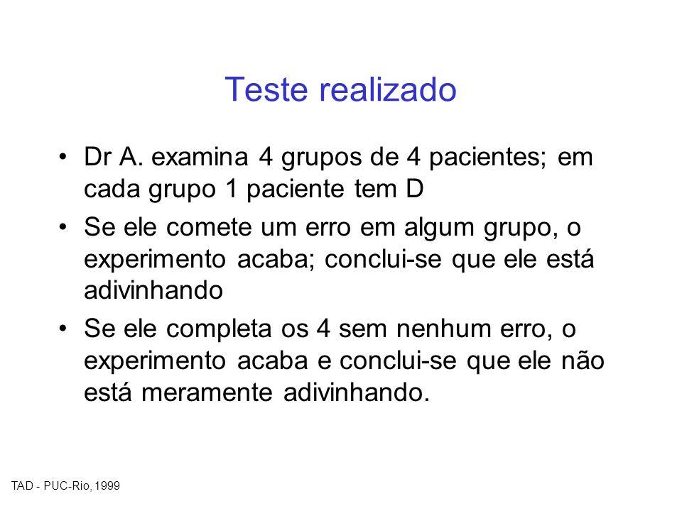 TAD - PUC-Rio, 1999 Teste realizado Dr A. examina 4 grupos de 4 pacientes; em cada grupo 1 paciente tem D Se ele comete um erro em algum grupo, o expe