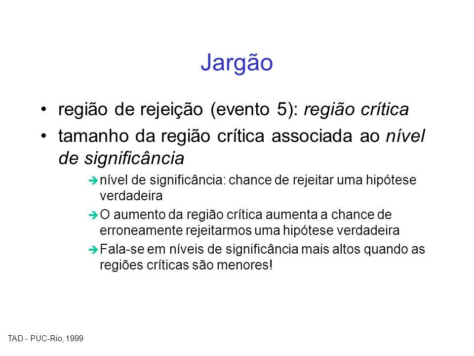 TAD - PUC-Rio, 1999 Jargão região de rejeição (evento 5): região crítica tamanho da região crítica associada ao nível de significância nível de signif