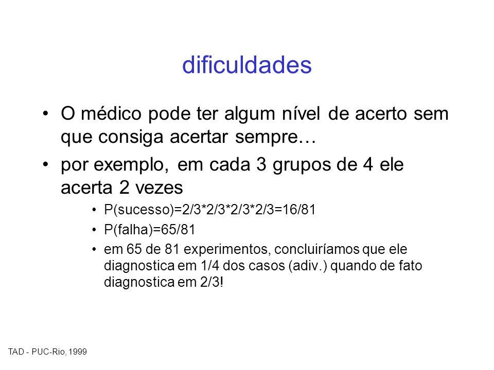 TAD - PUC-Rio, 1999 dificuldades O médico pode ter algum nível de acerto sem que consiga acertar sempre… por exemplo, em cada 3 grupos de 4 ele acerta